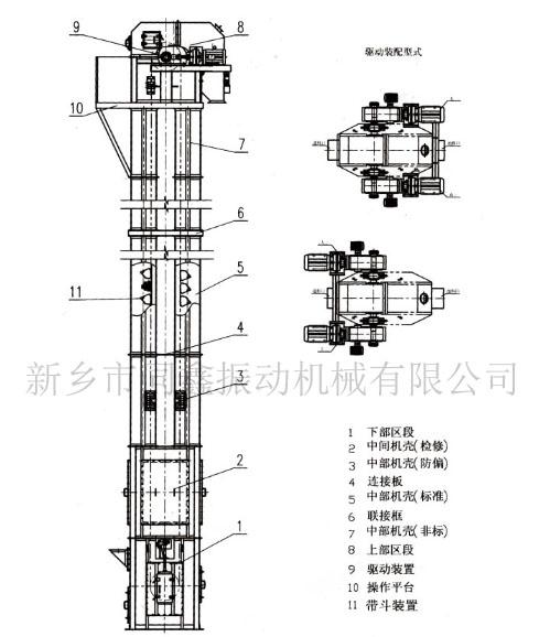 tg系列钢芯胶带斗式提升机产品结构图:同鑫振动机械