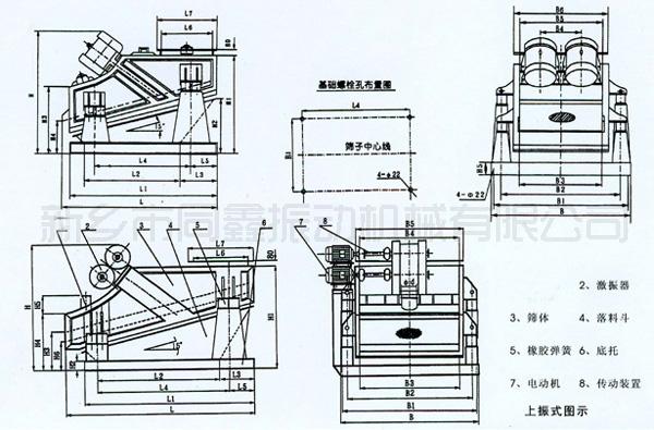kzs系列矿用振动筛产品结构示意图(上振式)同鑫振动
