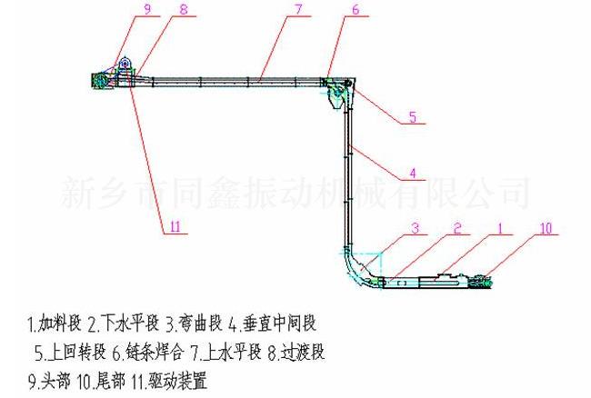 m s 型刮板输送机外形结构示意图: mz型刮板输送机外形结构示意图
